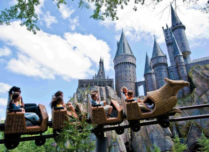 Islands of Adventure® (Universal Orlando Resort®)